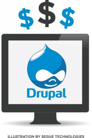 Drupal成本