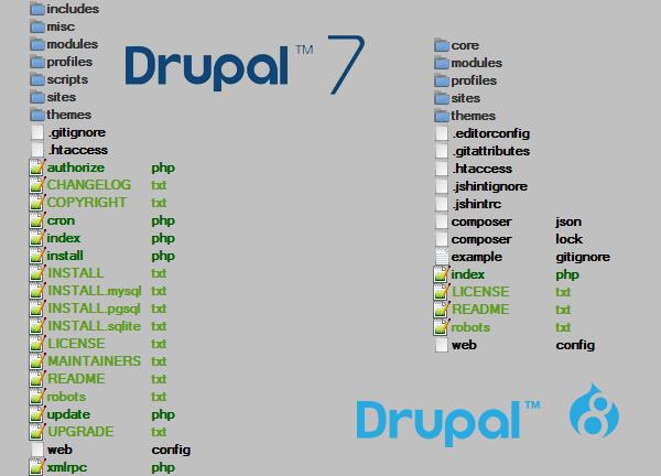 Drupal 8 与 Drupal 7 目录结构比较