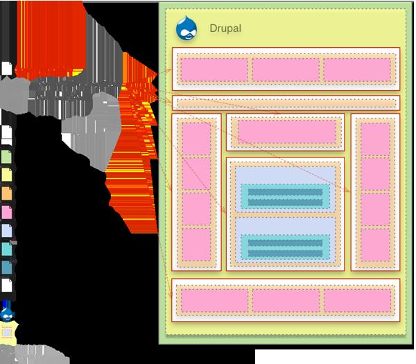 Drupal 7 主题模板