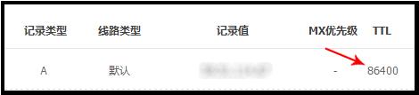 Googlebot 无法访问您的网站解决办法