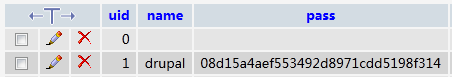 重设 Drupal 密码