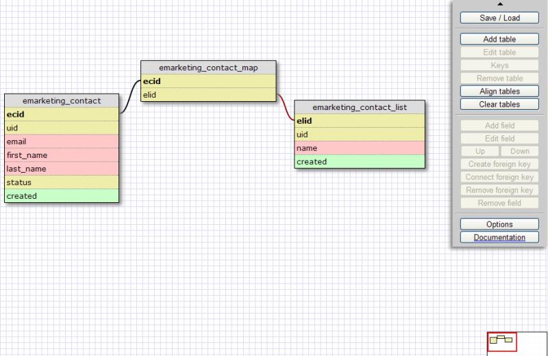 WWW SQL Designer 效果图